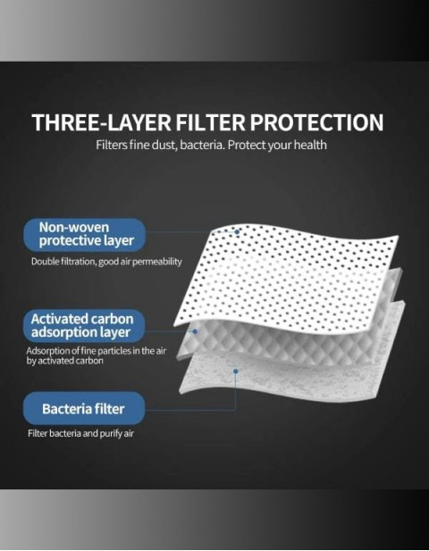 3Ply Unisex Washable & Reusable Anti-pollution Mask With Respiratory Valve